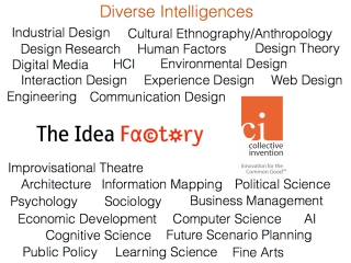 DIVERSE INTELLIGENCES