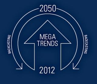 FUTURE SCENARIOS METHODOLOGY