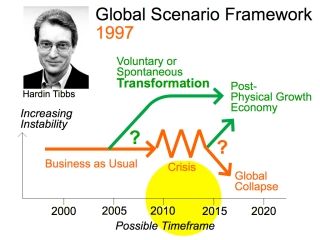 Hardin Tibbs Global Scenario Image