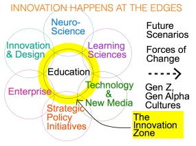 INNOVATION HAPPENS AT THE EDGES image