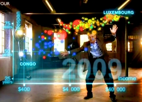 Visual Analytics, Hans Rosling